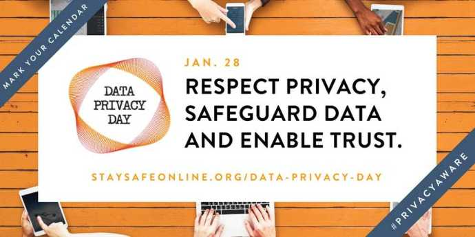 National Data Privacy Day 2019